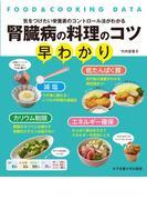 腎臓病の料理のコツ早わかり 気をつけたい栄養素のコントロール法がわかる (FOOD&COOKING DATA)