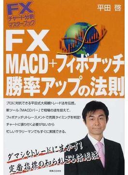 FX MACD+フィボナッチ勝率アップの法則