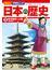 日本の歴史 2 律令国家への道